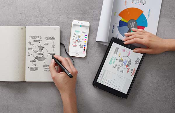 Set Smart Writing della Moleskine