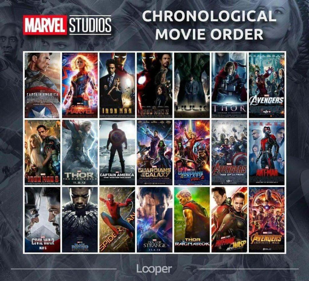 Film Marvel Ordine